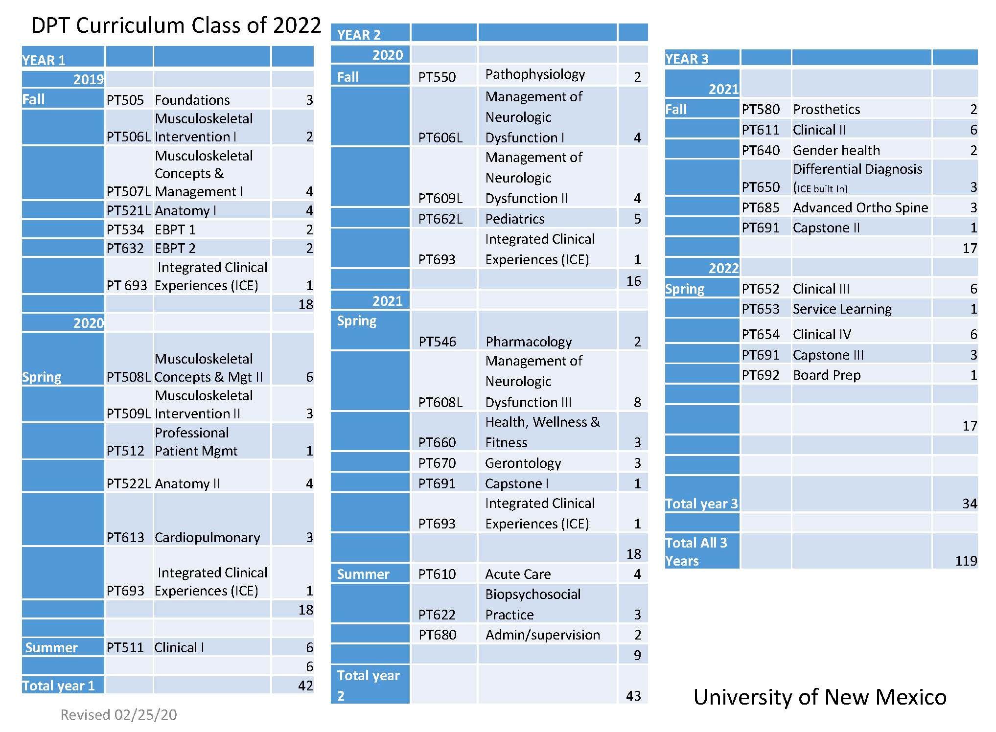 Unm Academic Calendar Fall 2020.University Communication Marketing The University Of New